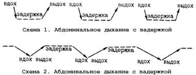 Схемы 1,2 (14К)